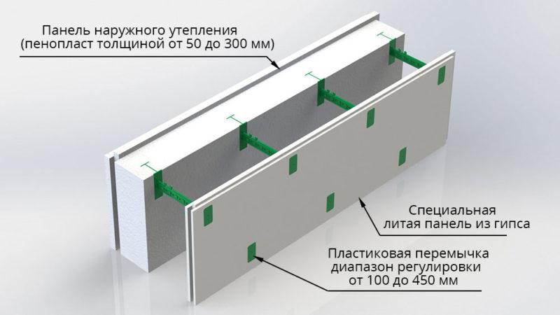 energy-blok-3